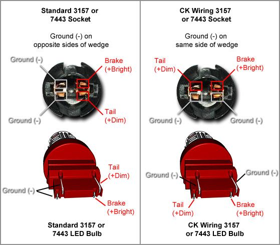 How-to  Led Switchback Front Turn Signals