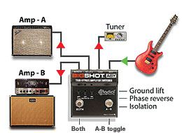 Images - Can you hook up two combo amps together